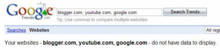 Resultaten Google