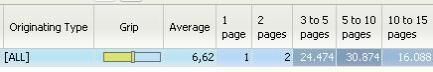 screenshot speedtrap average
