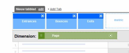 Google Analytics Bouncers