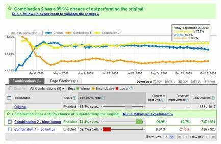 Optimizer conversion graph