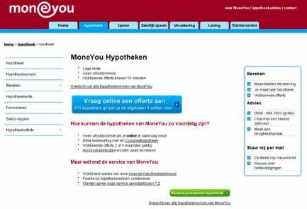 Moneyou website: social proof