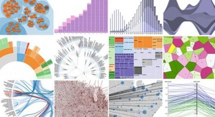 profiel data analist