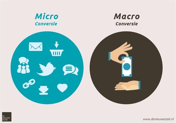 2pct micro macro