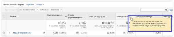 Google Analytics terminologie