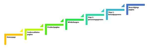 Pagina-templates-website3