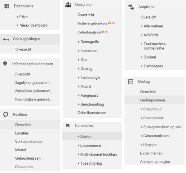 Standaard-rapporten-Google-Analytics1