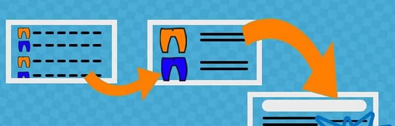 adwords dynamic remarketing