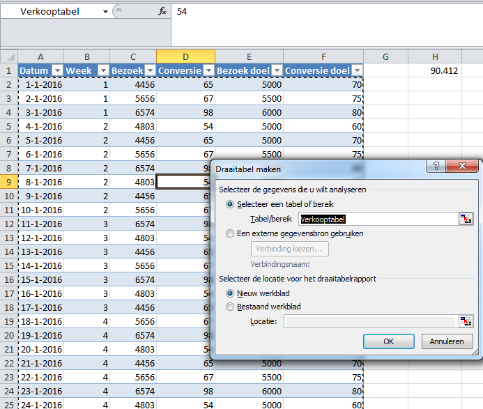 Tip voor je dashboard werk met draaitabellen en draaigrafieken deel 1 - Cm breedte van de basis tabel ...