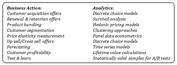 business-action-analytics-table