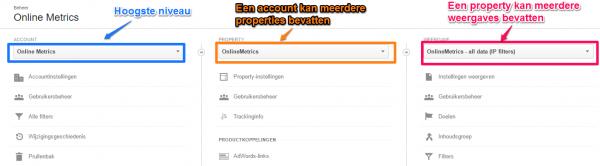 Opzet Google Analytics account