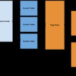 Web model van Snowplow