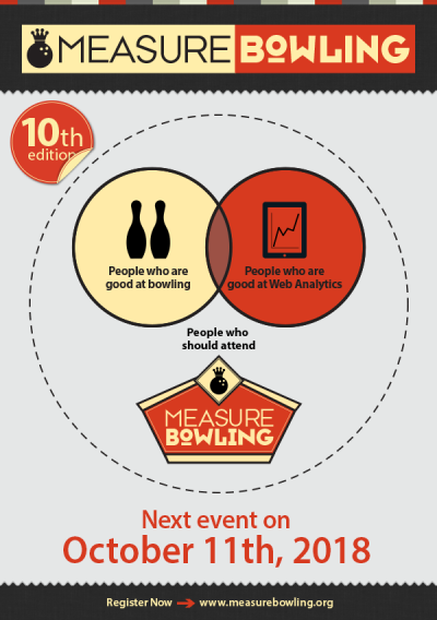 measure bowling 2018