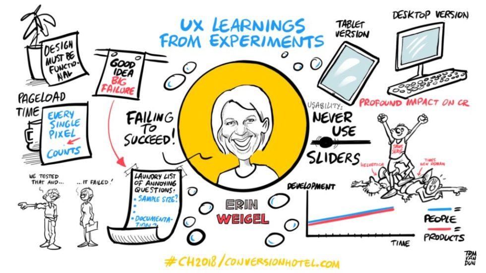 UX kennis