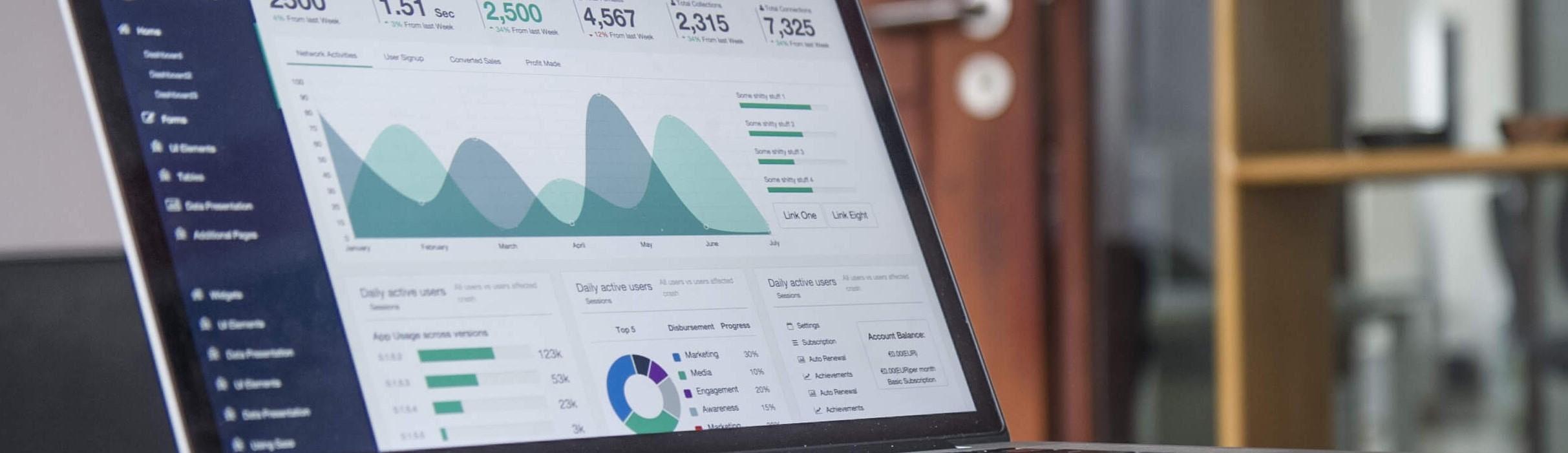 Digital marketing analyse