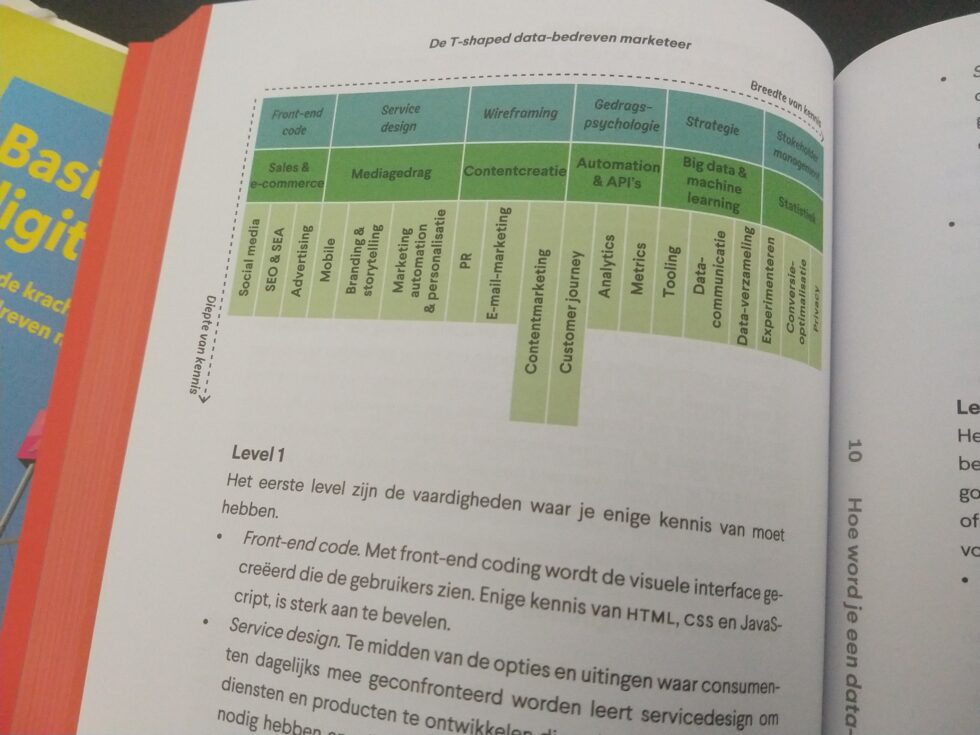 De T-shaped data-bedreven marketeer