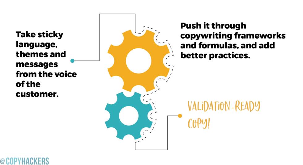 Conversie-copywriting